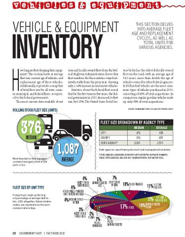 2012 Vehicle and Equipment Inventory
