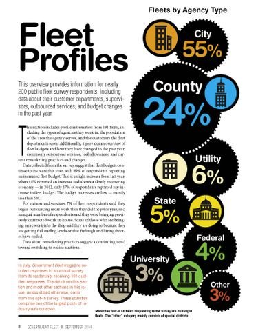 2014 Industry Profile