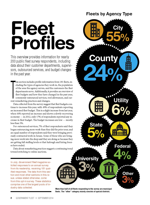 2014 Industry Profile