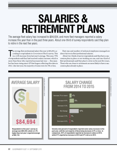 2015 Salaries and Retirement Plans