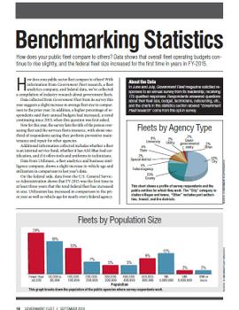 2016 Benchmarking Statistics