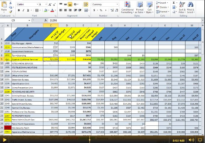 How-to Video for Benchmarking 4a: Forecast Modeling 1 of 2