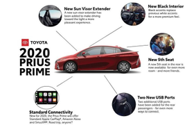 2020 Prius Prime Adds Additional Seating, Tech