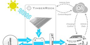 OnStar Teams Up with TimberRock for EV Solar Charging