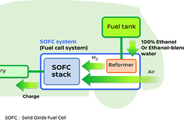 Nissan Working on Bio-Ethanol Fuel Cell System