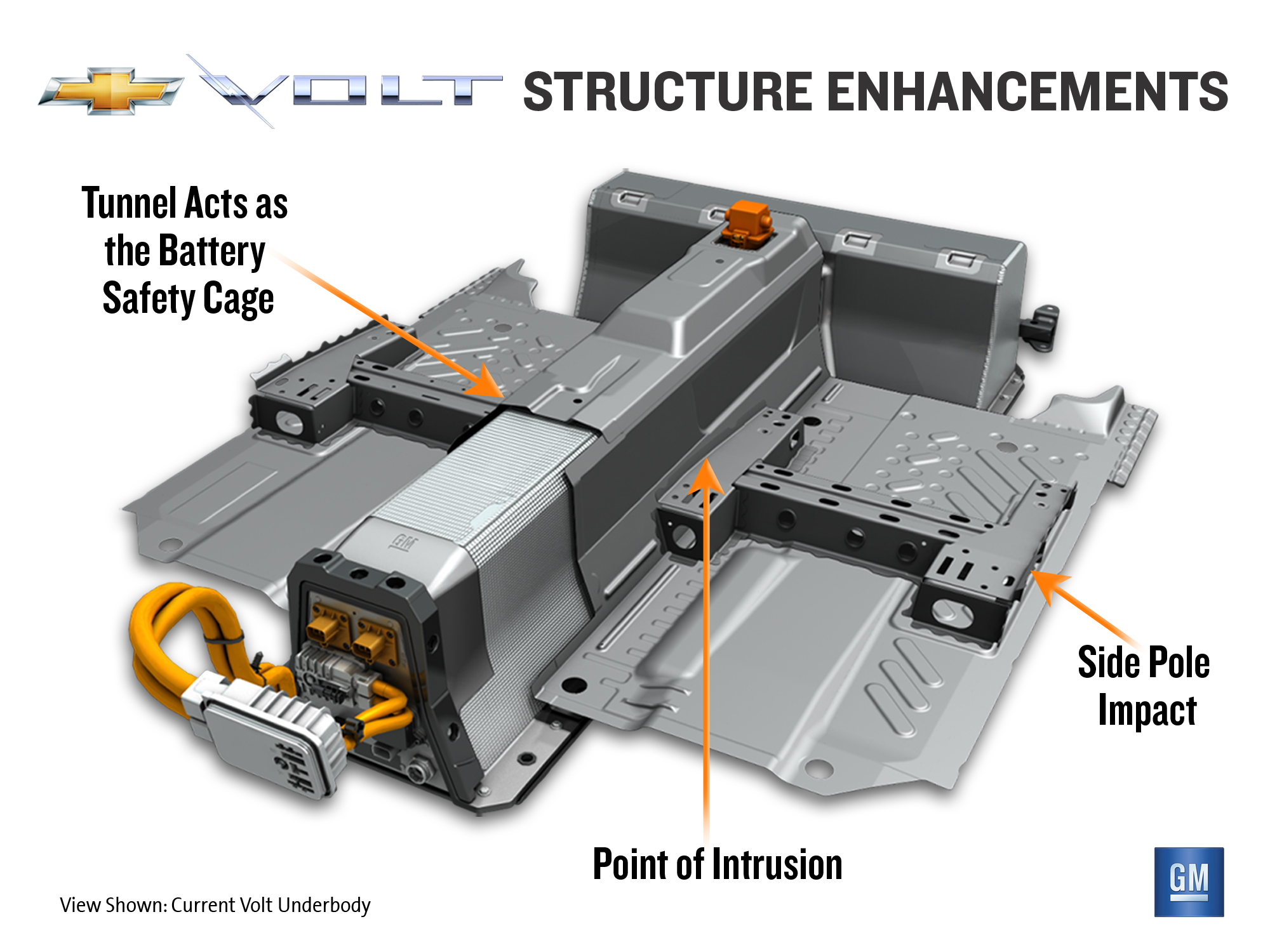 GM: Enhancements Will Further Protect Chevrolet Volt Battery from Fire Risk