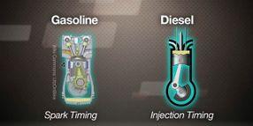 Car Tech 101: Understanding Diesels