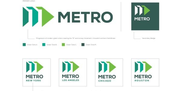 Based on the highest level of consumer recognition for tested naming, the term METRO is...