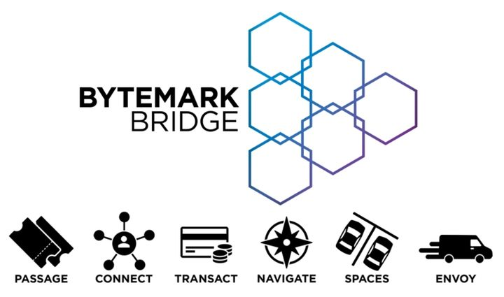 Bytemark Bridge comprises tools for travel planning, parking management, fare payments, and more. - Bytemark