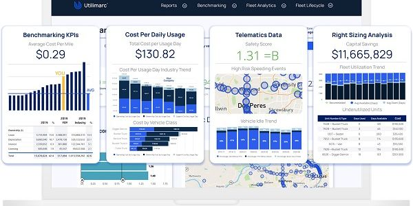Utilimarc's fully-integrated business intelligence platform syncs with users' data sources and...