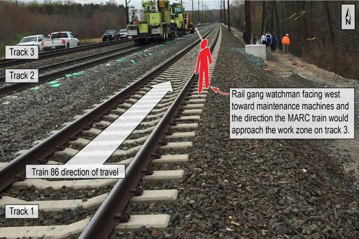 An illustration of the accident scene on April 24, 2018. The point where the roadway worker was struck by the train is marked with the red figure. - Photo: NTSB