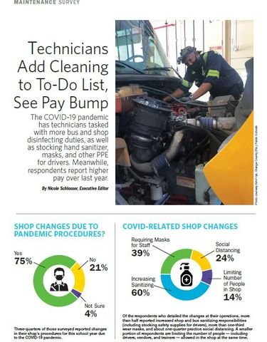 Maintenance Survey 2021