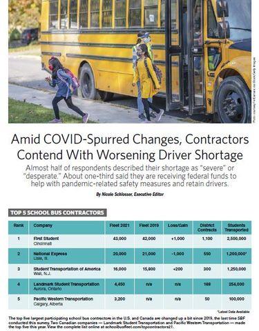 Contractors Survey 2021
