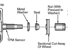 TPMS: Chrysler Town & Country (2008-16)