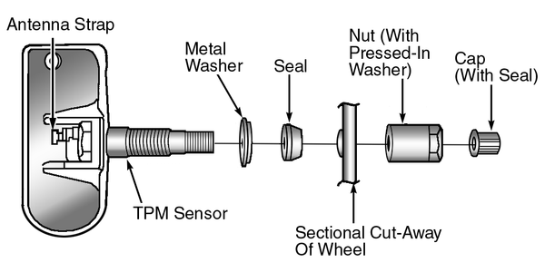 Figure 1: Identifying tire pressure sensor components (1 of 2). All art courtesy of Chrysler Corp.