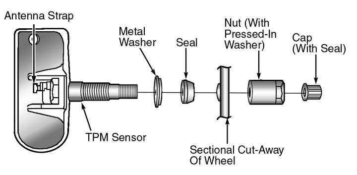 Figure 1: Identifying tire pressure sensor components (1 of 2). All art courtesy of Chrysler Corp. -
