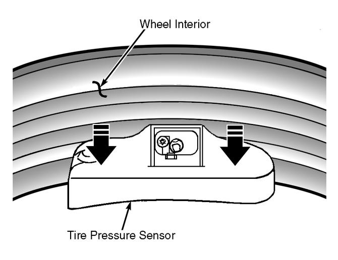 Figure 5: Installing the tire pressure sensor. -