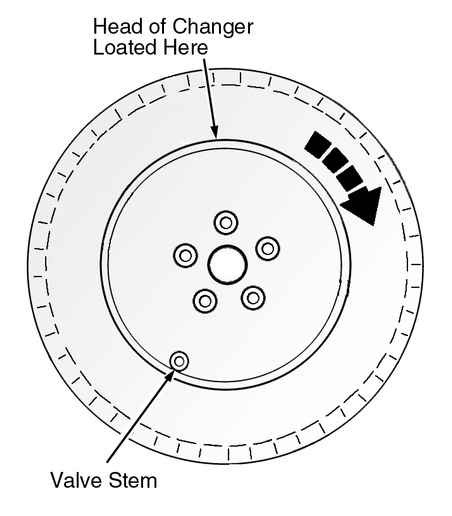Figure 6: Mounting the tire using a rotating wheel machine. -