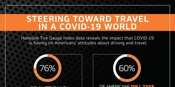 Hankook Study Examines COVID-19 Driving Habits