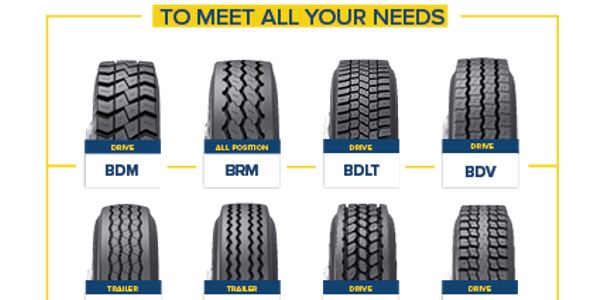 Eight products make up the new Bandag MaxTread line.