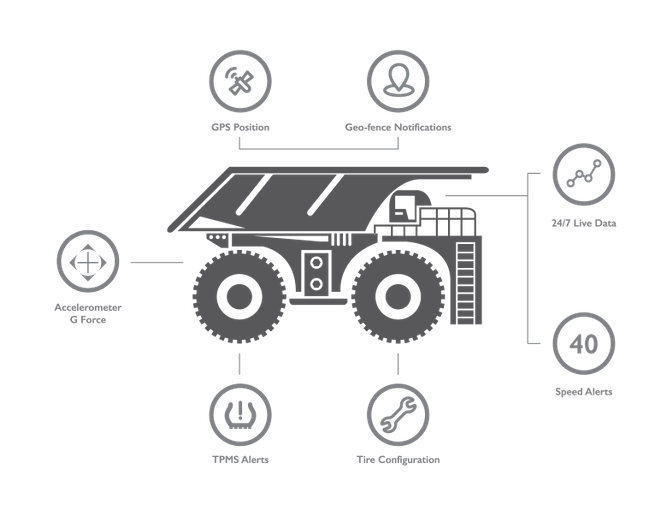 """""""The addition of the iTrack business to our solutions portfolio strengthens Bridgestone's ability to serve our OTR customers by delivering insights and information that will enhance their operations,"""" says Goldstine. -"""