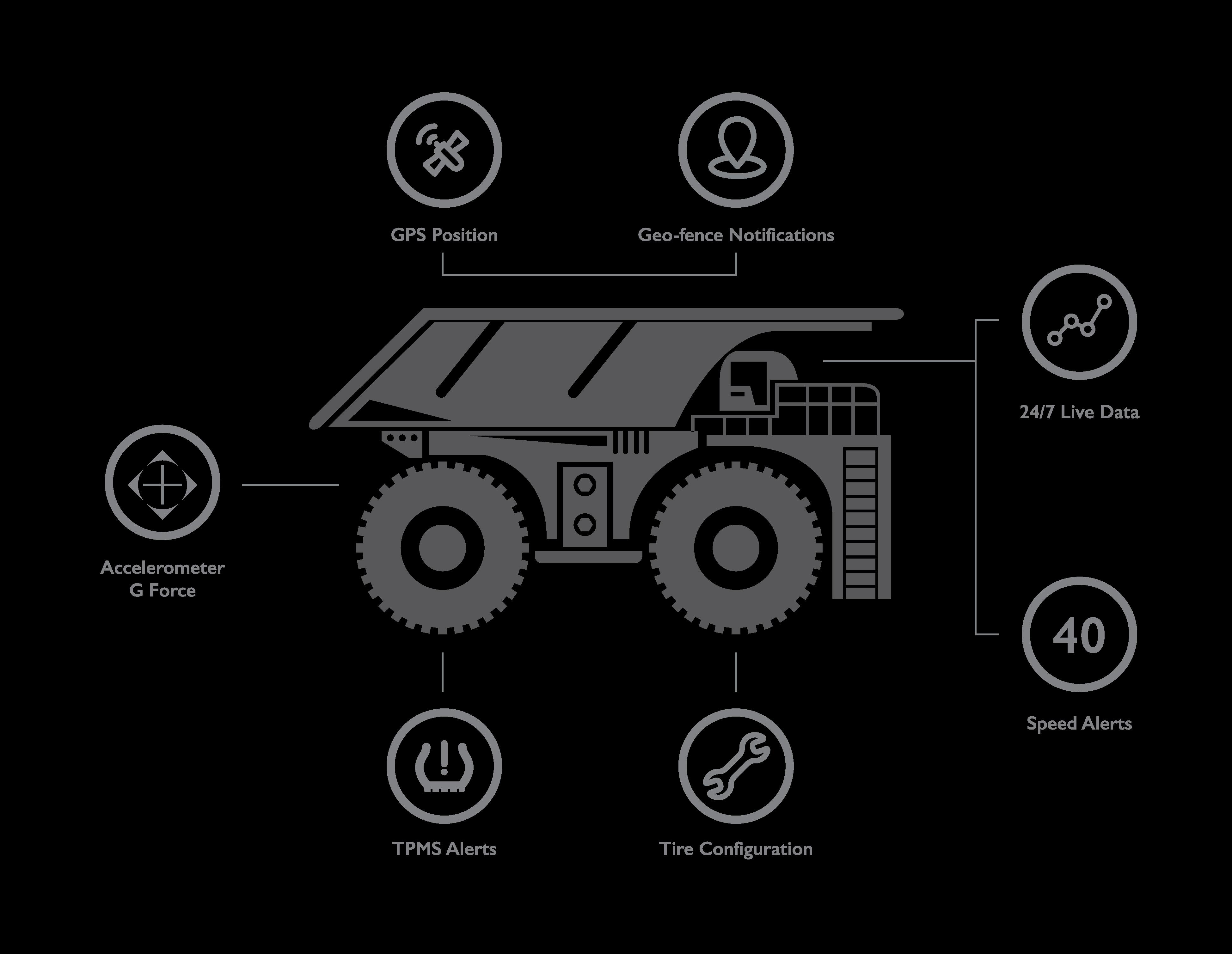 MTD Exclusive: Bridgestone Exec Discusses OTR Tire Management System