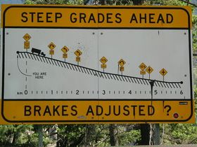 How Speed, Weight and Grades Affect Brakes