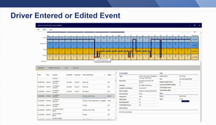 DeLorenzo shared this example of how law enforcements' ERODS software flags possible violations in a driver's logs.