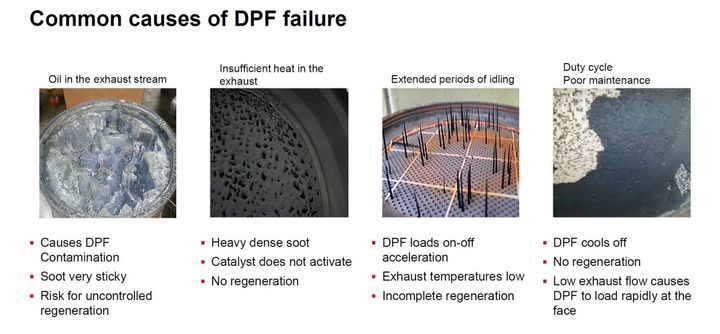 Various DPF failure modes have signature appearances. A well-trained eye can tell at a glance what has gone wrong. - Photo: Webasto