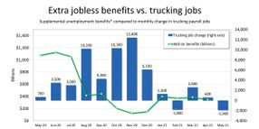 Will Smaller Jobless Benefits Bring Back Drivers?
