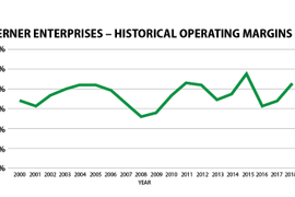 What Will Earnings Look Like for Fleets This Year?