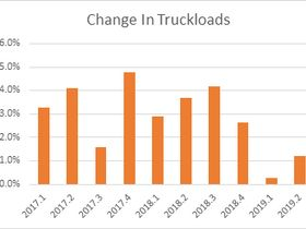 Are We In a Truck Recession?