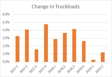 Source: Trucktop.com  -