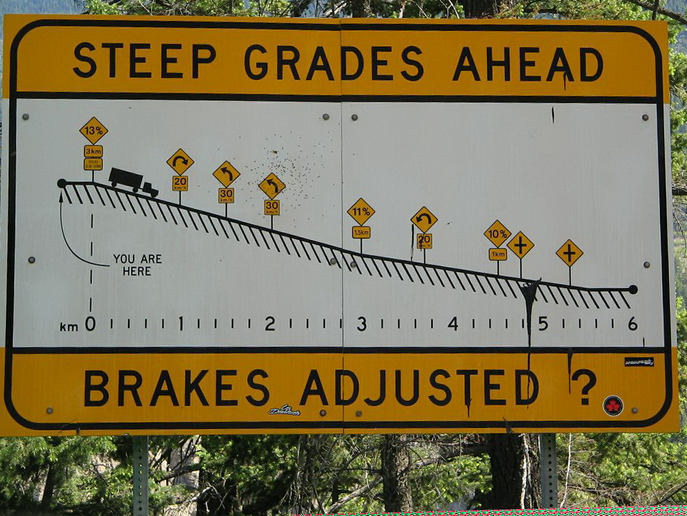 Signs such as this are helpful in alerting driver to the profile of the road ahead. Not all grades have such signs, and who could remember all that detail anyway?