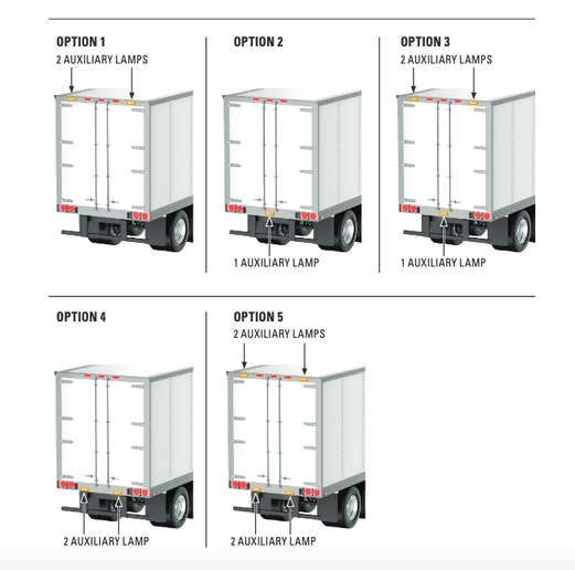 Grote asked FMCSA for an exemption for five different rear-trailer-lighting options featuring pulsing brake-activated lights. - Photo: From Grote FMCSA petition