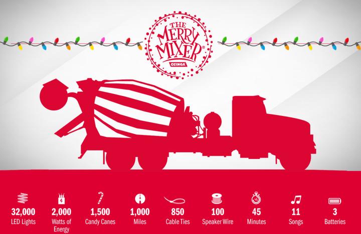 Ozinga's Merry Mixer by the numbers  - Infographic: Ozinga