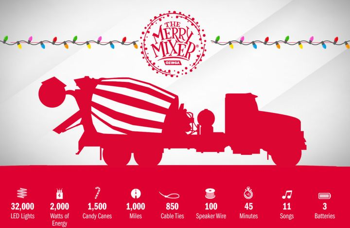 Ozinga's Merry Mixer by the numbers  - Infographic: Ozinga