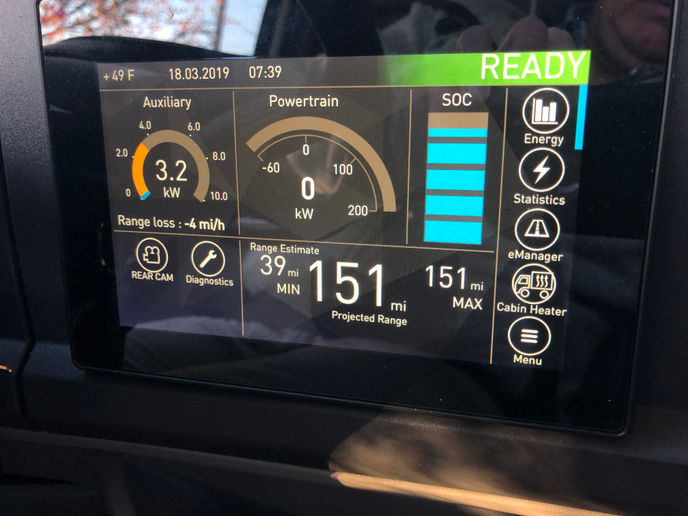 A viewscreen in the cab of Dana's all-electric Peterbilt Model 220 shows drivers the state of the powertrain, battery levels in real time and demonstrates that vehicle range rises and falls constantly throughout the day as a vehicle drives through a city like Atlanta. 