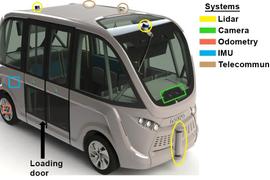 Can We Trust Autonomous Vehicles?