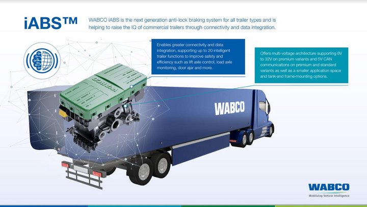 Wabco introduced iABS, its next generation of anti-lock braking systems for commercial trailers, on Oct. 28 at the North American Commercial Vehicle Show in Atlanta.