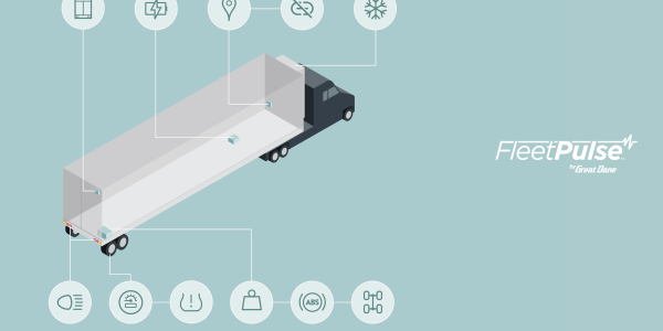 The telematics system's built-in sensors collect measurements directly from various trailer...