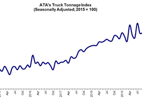 Truck Tonnage Index Sees Slight Increase in September