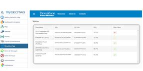 Donaldson to Integrate Filter Monitoring with Geotab Platform