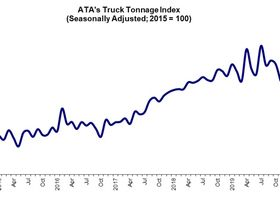 November Tonnage Report 'Tough to Sugar-Coat'