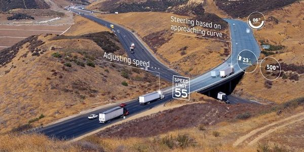 Trucks fitted with Daimler's Predictive Powertrain Controls use TomTom's ADAS Map and Bosch's...