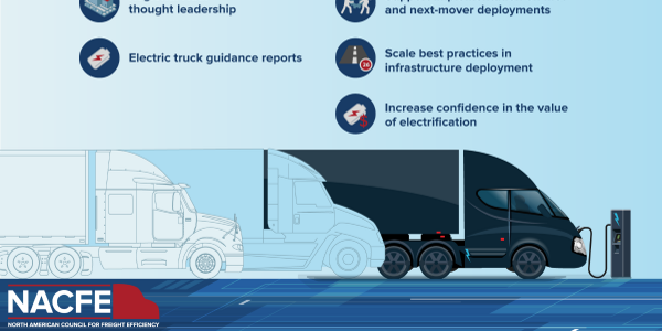 Some of the first research will involve identifying regional trucking routes with a high...