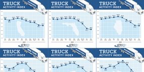 ATRI Data Shows Ongoing COVID-19 Impacts on Trucking