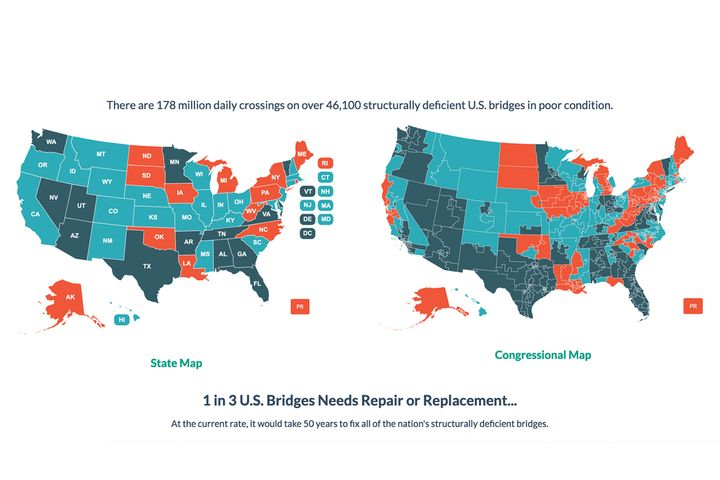 More than 230,000 U.S. bridges need either major repair work or should be replaced, according to ARTBA's analysis of the U.S. Department of Transportation's 2019 National Bridge Inventory database to form the analysis. - Source: ARTBA