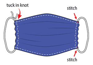 The CDC offers online instructions for sewing cloth masks, as well as no-sew options. - Image: CDC