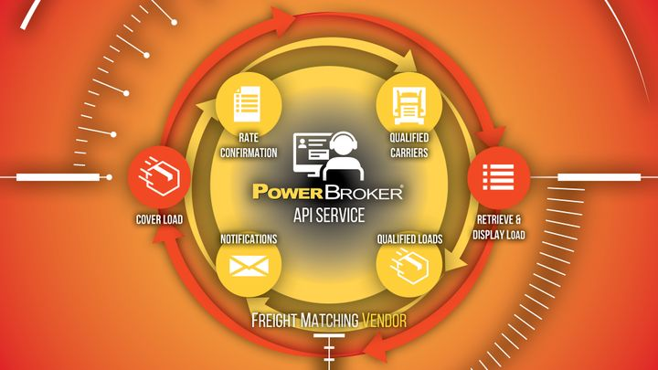 McLeod has made it easier for brokers to integrate third-party load-matching into the PowerBroker TMS.  - Image: McLeod Software